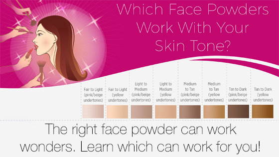 Which Face Powders Work With Your Skin Tone Infographic