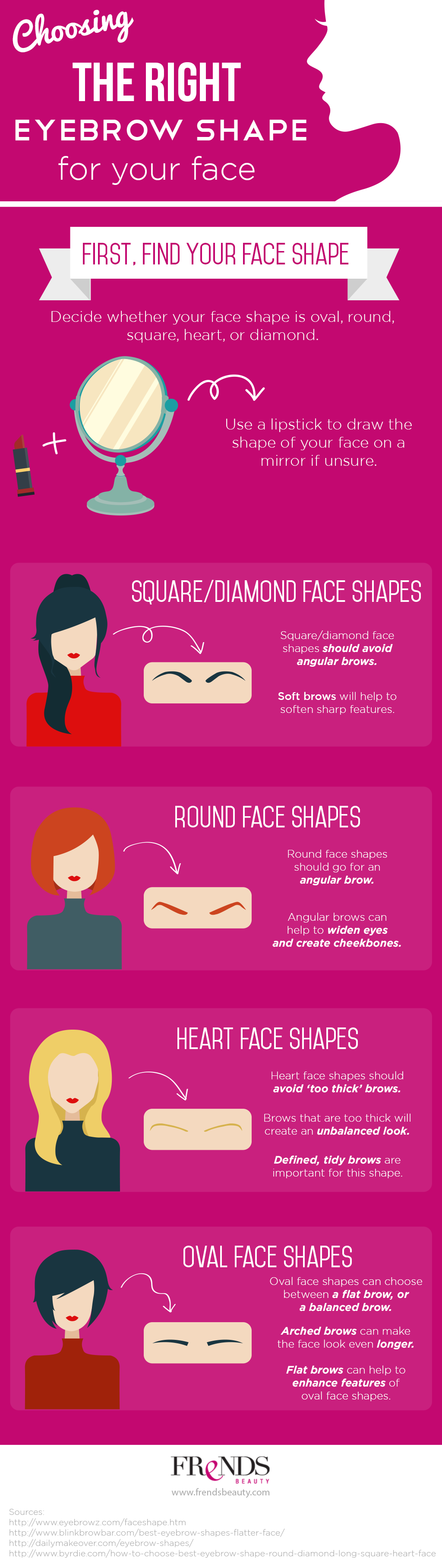 The Best Eyebrow Shapes