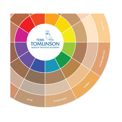 Terri Tomlinson Flesh Tone Color Wheel